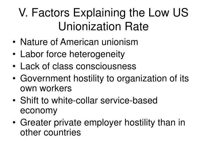 V. Factors Explaining the Low US Unionization Rate