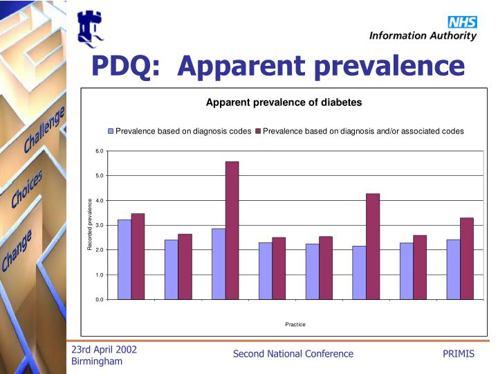 PDQ:  Apparent prevalence