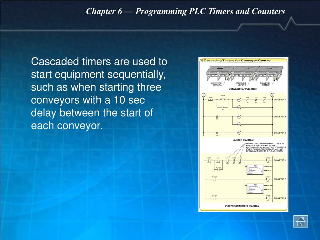 PPT - Chapter 6 Programming PLC Timers and Counters