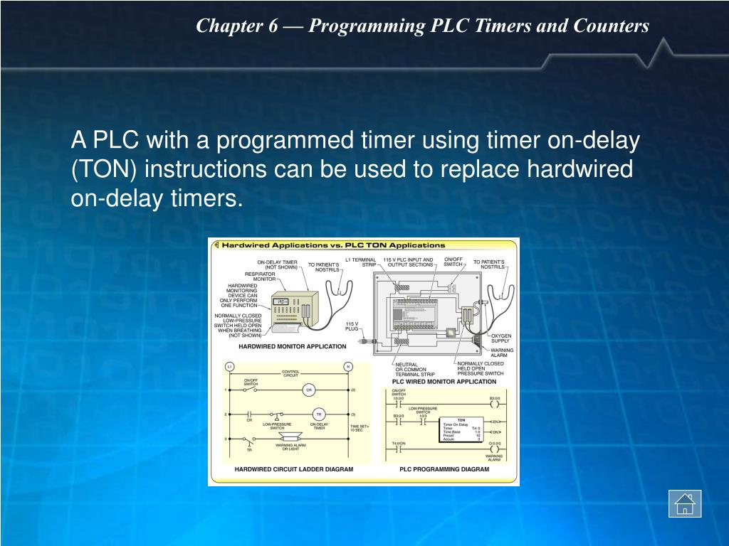 PPT - Chapter 6 Programming PLC Timers and Counters PowerPoint