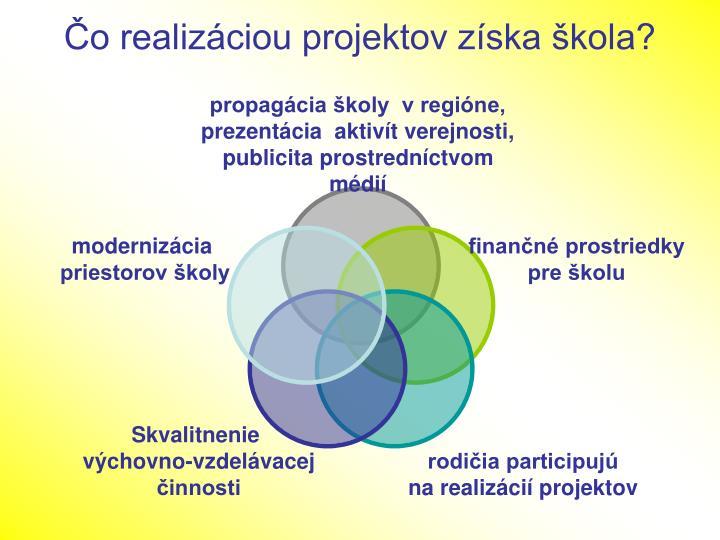 Čo realizáciou projektov získa škola?