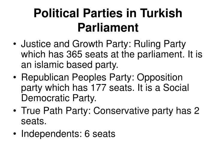 Political Parties in Turkish Parliament