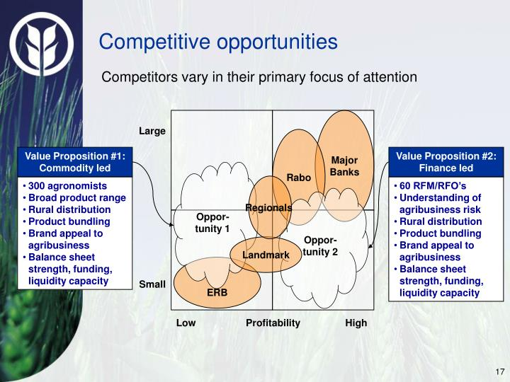 Competitive opportunities