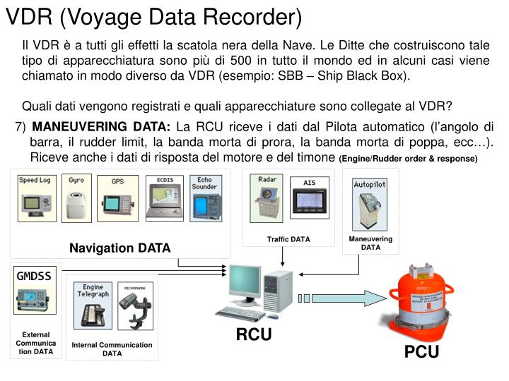 VDR (Voyage Data Recorder)
