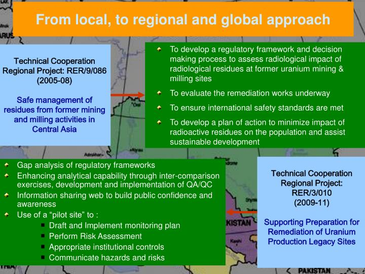 From local, to regional and global approach