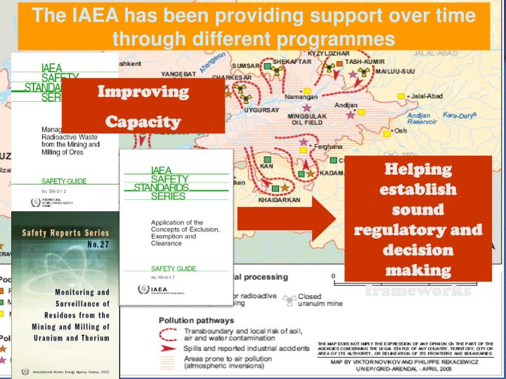 The iaea has been providing support over time through different programmes