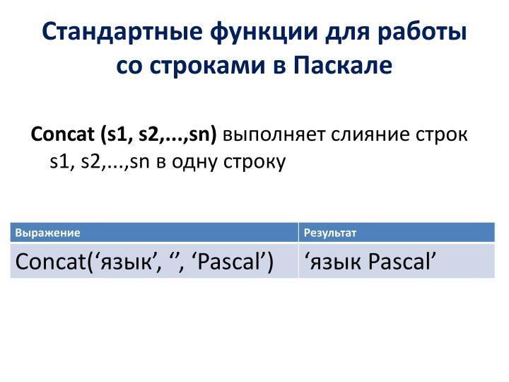 Стандартные функции для работы со строками в Паскале