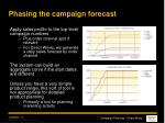 phasing the campaign forecast