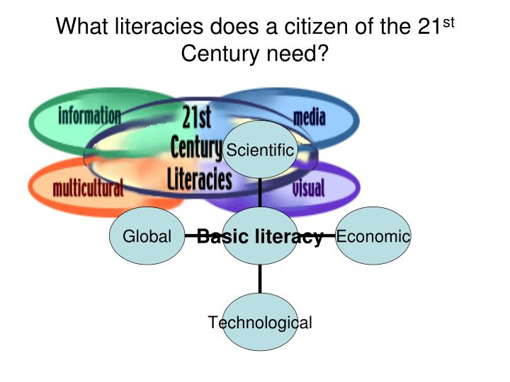 What literacies does a citizen of the 21 st century need