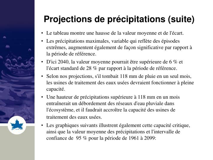 Projections de précipitations (suite)
