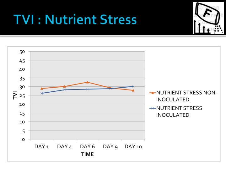 TVI : Nutrient Stress
