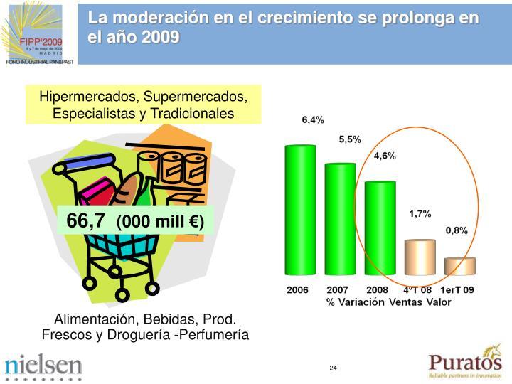 Hipermercados, Supermercados,  Especialistas y Tradicionales