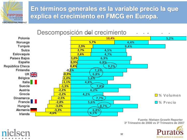 En términos generales es la variable precio la que explica el crecimiento en FMCG en Europa.