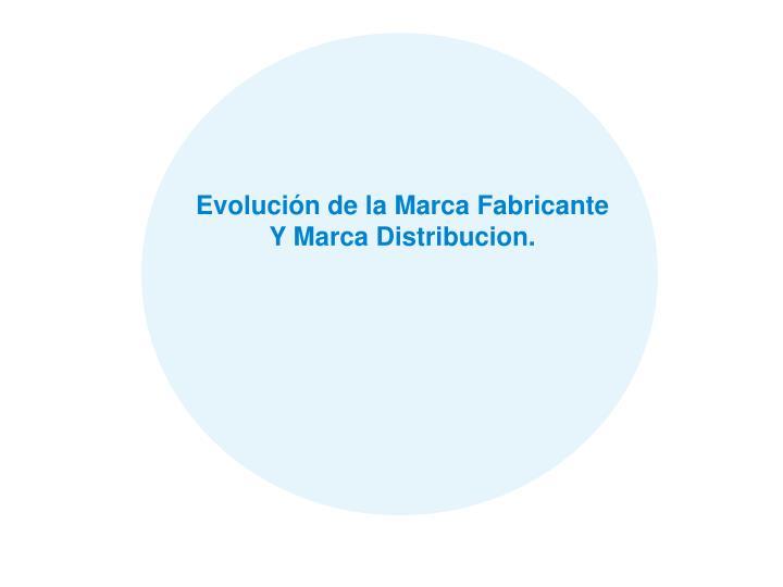 Evolución de la Marca Fabricante