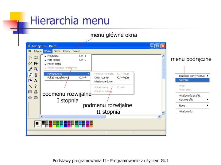 Hierarchia menu