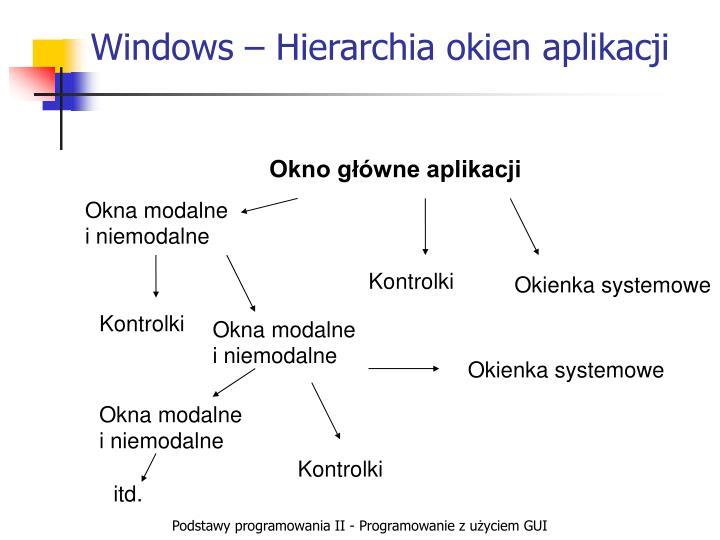 Windows – Hierarchia okien aplikacji