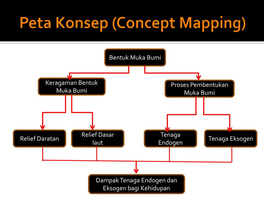 Ppt Lesson Geography Powerpoint Presentation Free Download Id 4906446
