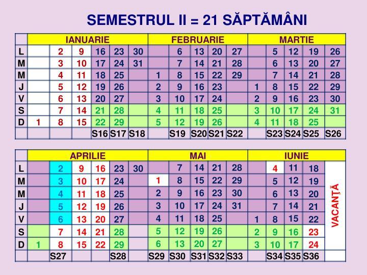 SEMESTRUL II
