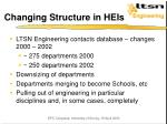 changing structure in heis