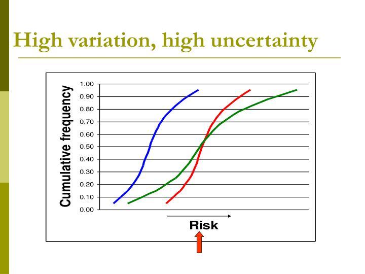 High variation, high uncertainty