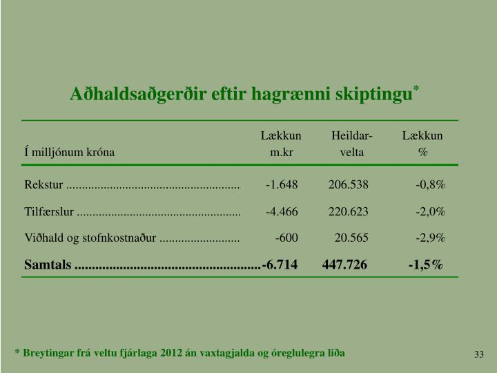Aðhaldsaðgerðir eftir hagrænni skiptingu