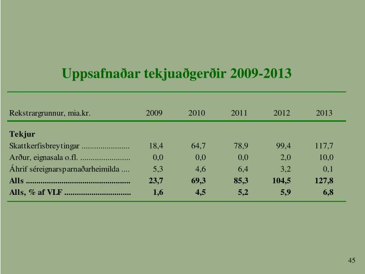 Uppsafnaðar tekjuaðgerðir 2009-2013
