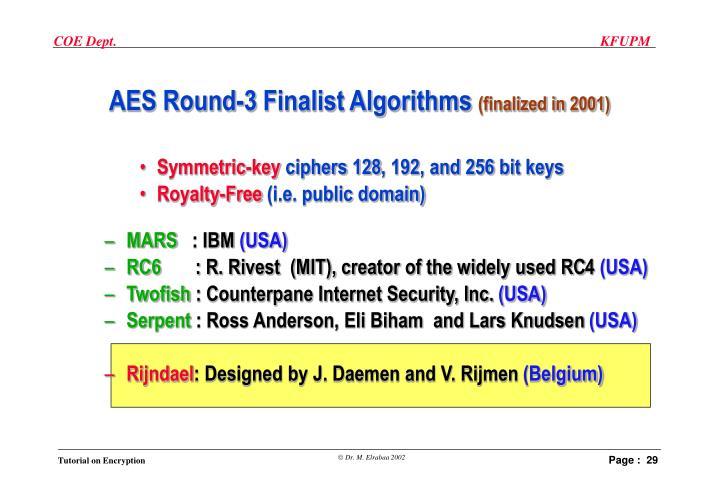 AES Round-3 Finalist Algorithms