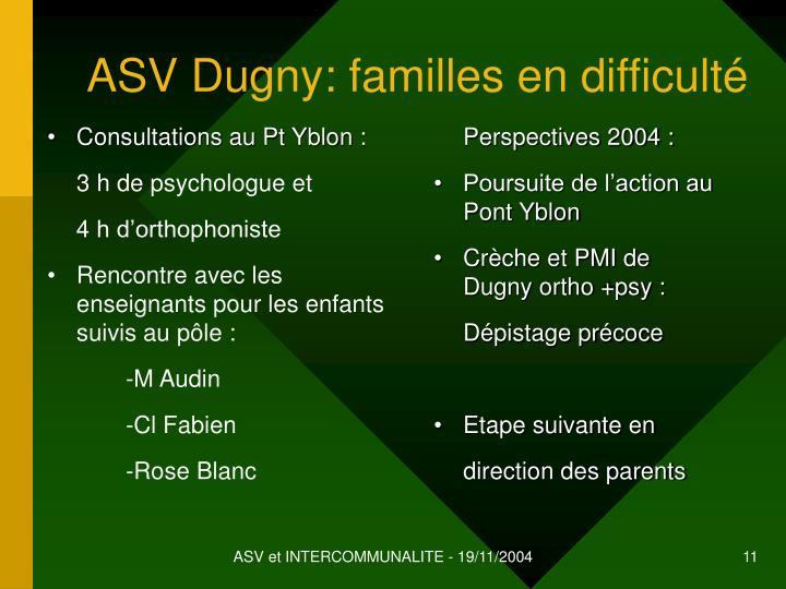 Consultations au Pt Yblon :