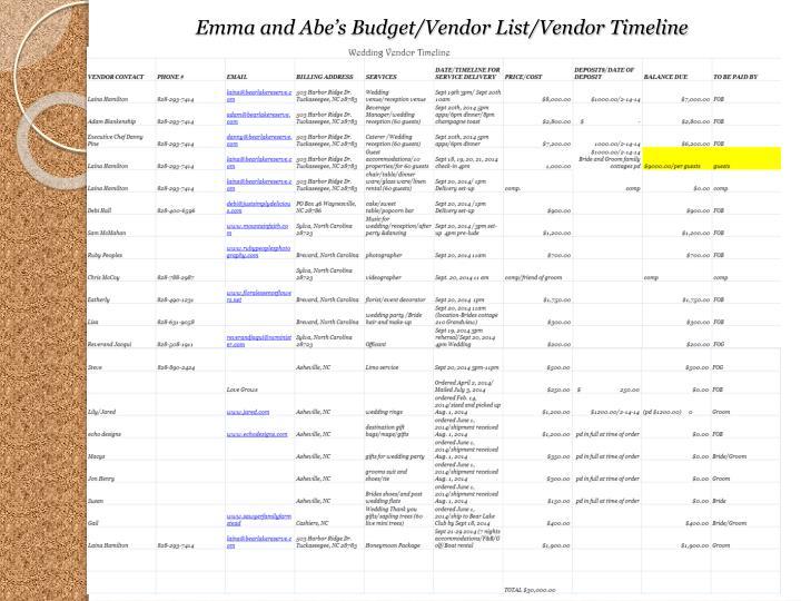 Emma and Abe's Budget/Vendor List/Vendor Timeline