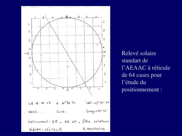 Relevé solaire standart de l'AEAAC à réticule de 64 cases pour l'étude du positionnement :