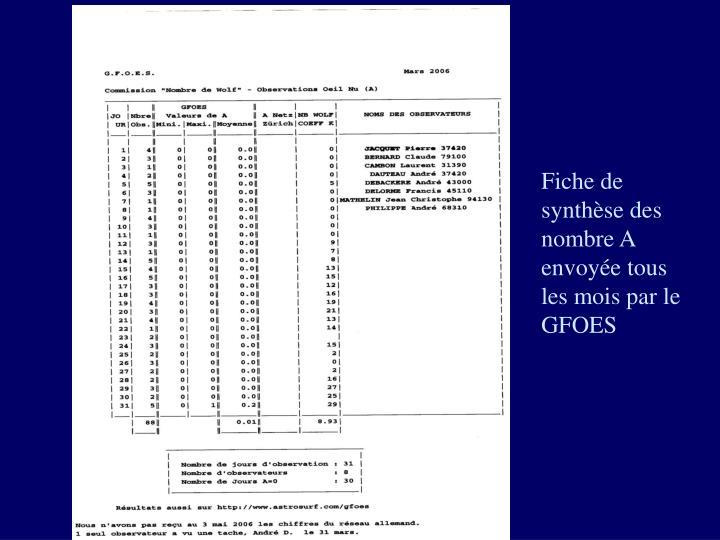 Fiche de synthèse des nombre A envoyée tous les mois par le GFOES