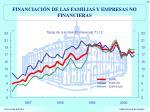 financiaci n de las familias y empresas no financieras