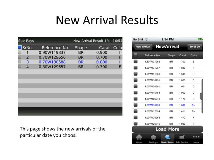 New Arrival Results