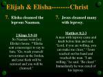 elijah elisha christ6
