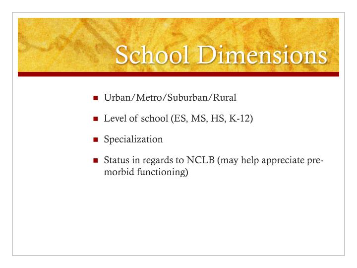 School Dimensions