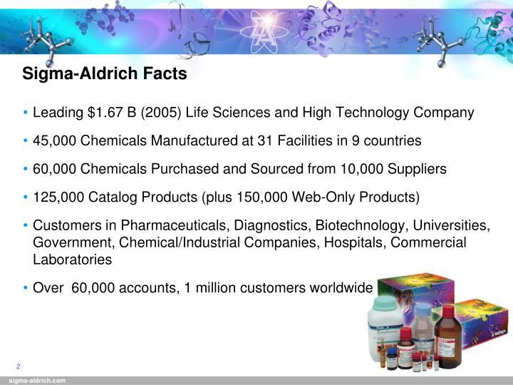 Sigma aldrich facts
