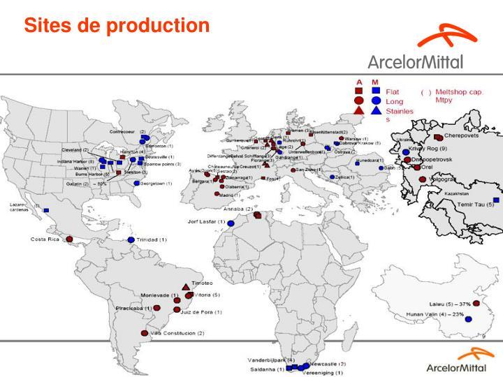 Sites de production