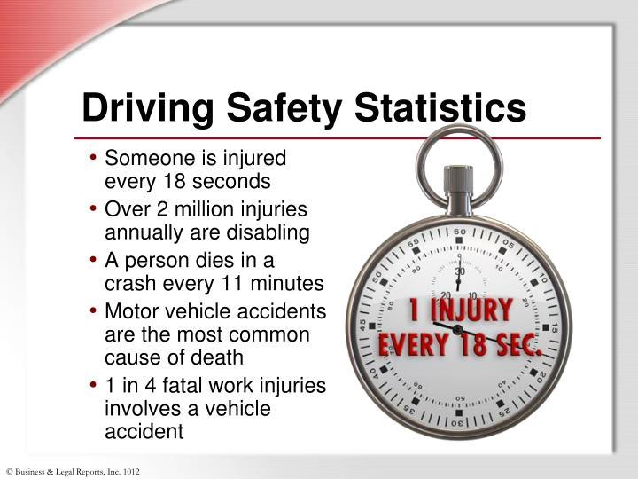 Driving safety statistics