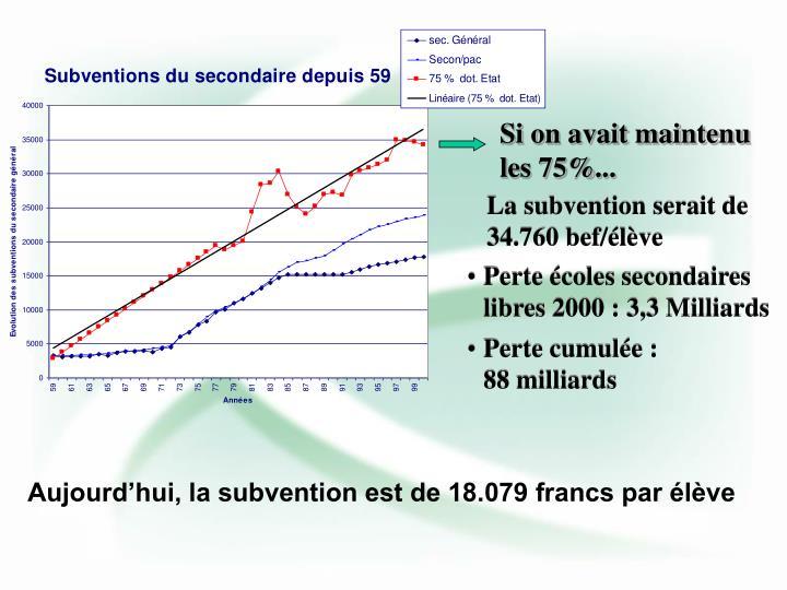 La subvention serait de 34.760 bef/élève