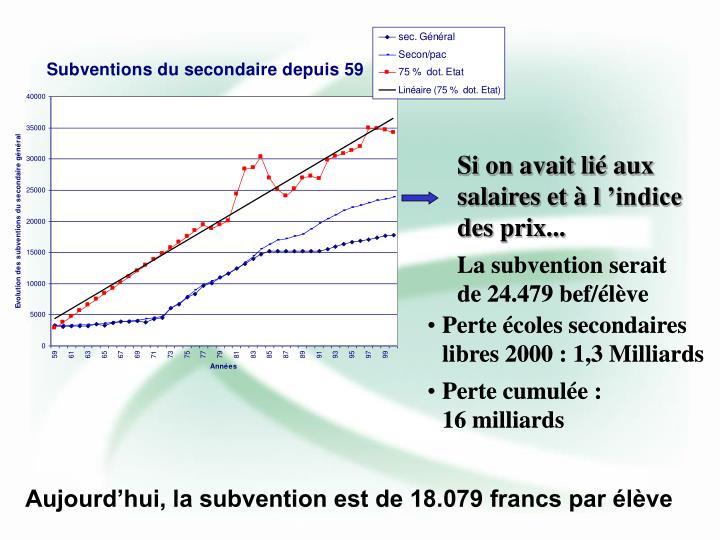La subvention serait de 24.479 bef/élève