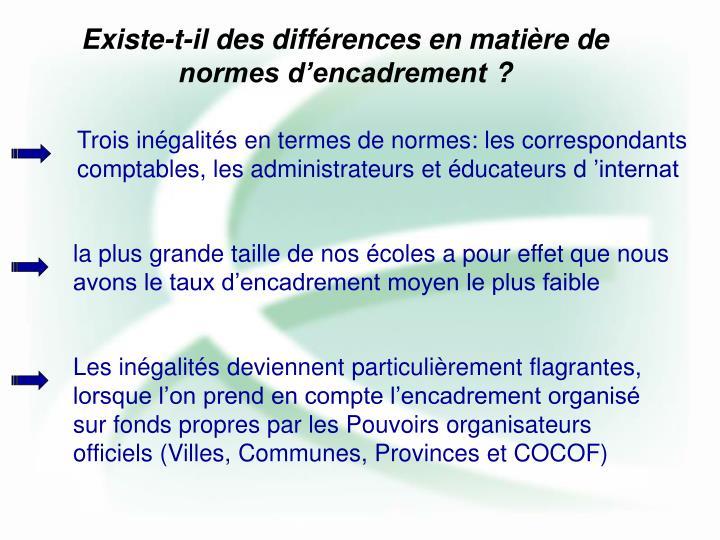 Trois inégalités en termes de normes: les correspondants comptables, les administrateurs et éducateurs d'internat