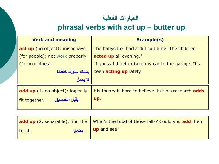 Phrasal verbs with act up butter up