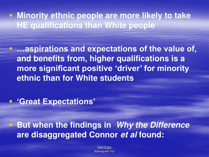 Minority ethnic people are more likely to take HE qualifications than White people