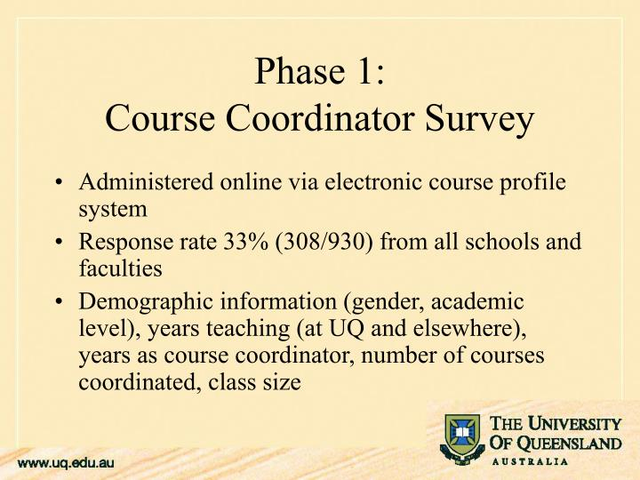 Administered online via electronic course profile system