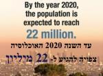 2020 22