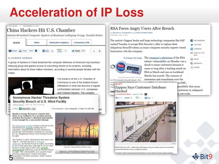 Acceleration of IP Loss