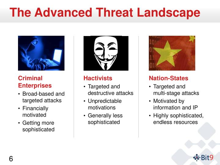 The Advanced Threat Landscape