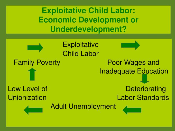 Exploitative Child Labor: