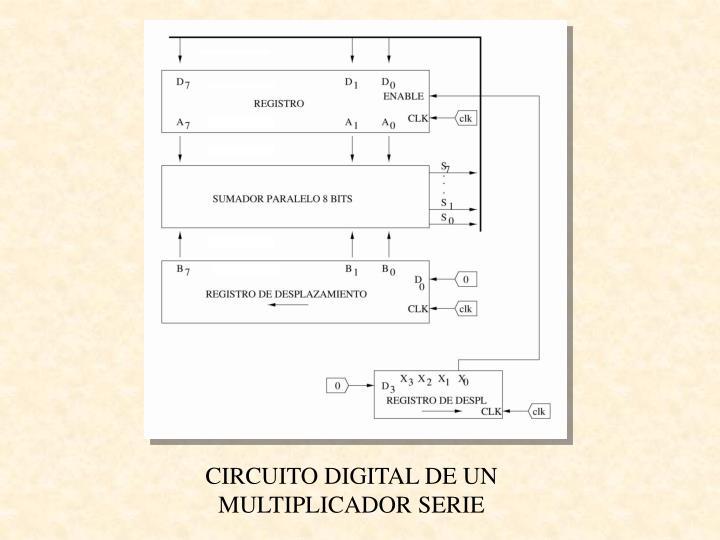 CIRCUITO DIGITAL DE UN MULTIPLICADOR SERIE