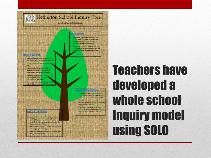 Teachers have developed a whole school Inquiry model using SOLO